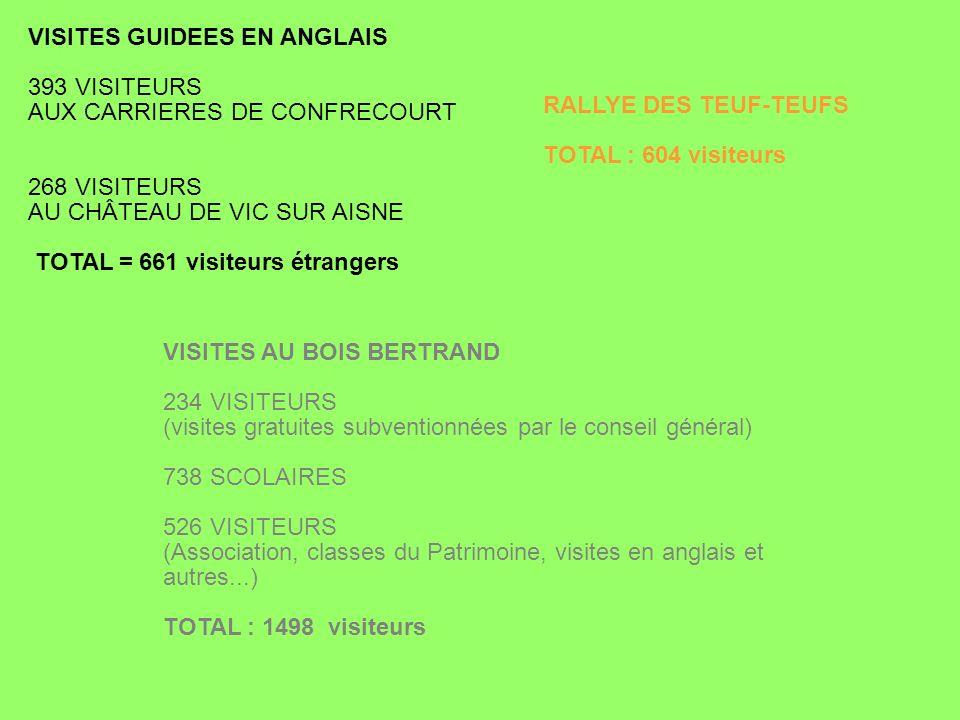 VISITES AU BOIS BERTRAND 234 VISITEURS (visites gratuites subventionnées par le conseil général) 738 SCOLAIRES 526 VISITEURS (Association, classes du
