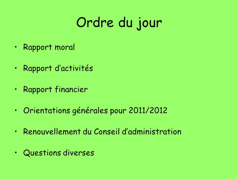 Ordre du jour Rapport moral Rapport dactivités Rapport financier Orientations générales pour 2011/2012 Renouvellement du Conseil dadministration Quest