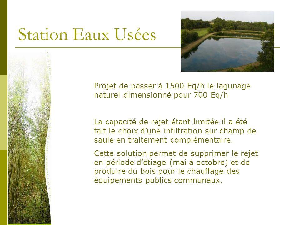 Station Eaux Usées Projet de passer à 1500 Eq/h le lagunage naturel dimensionné pour 700 Eq/h La capacité de rejet étant limitée il a été fait le choi