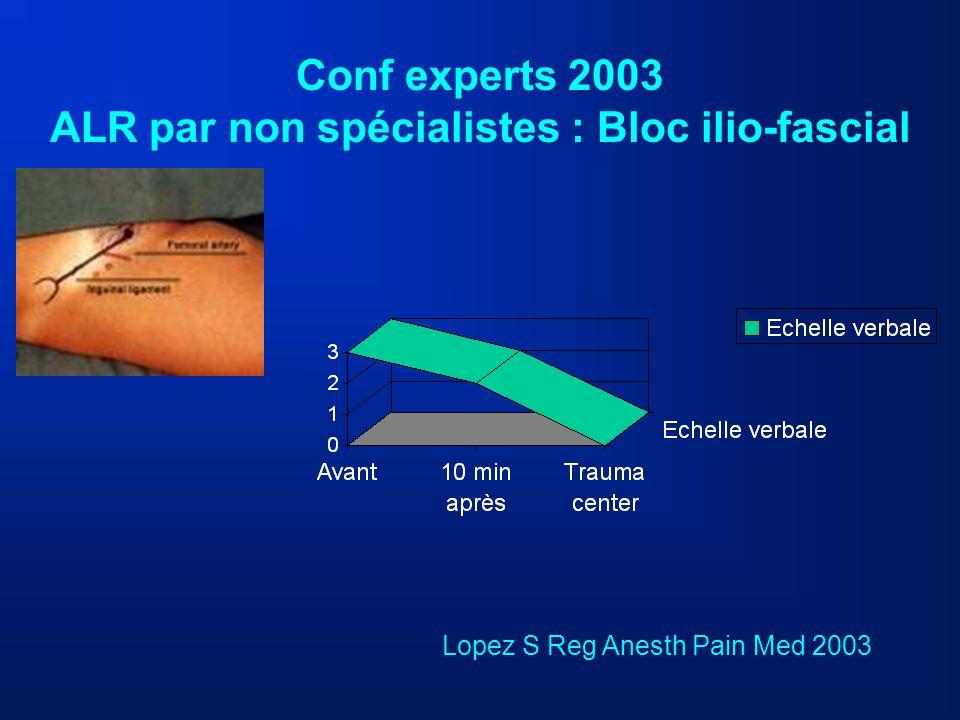 Conf experts 2003 ALR par non spécialistes : Bloc ilio-fascial Lopez S Reg Anesth Pain Med 2003
