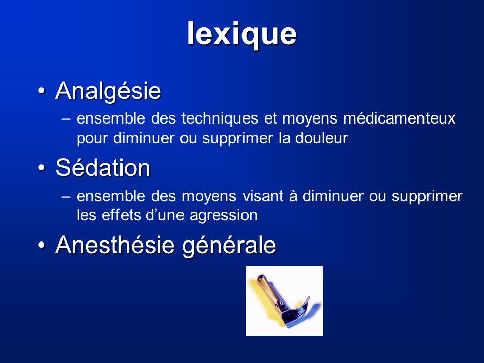 lexique AnalgésieAnalgésie –ensemble des techniques et moyens médicamenteux pour diminuer ou supprimer la douleur SédationSédation –ensemble des moyen