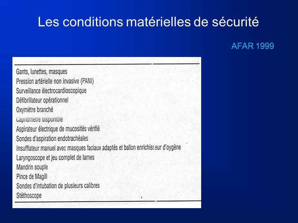 Les conditions matérielles de sécurité AFAR 1999