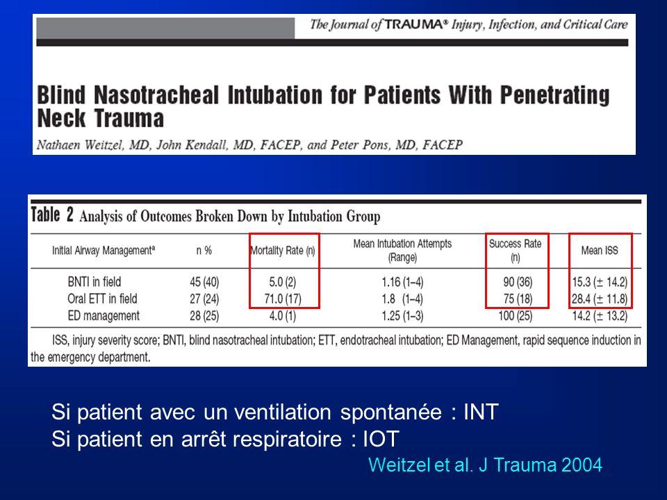 Weitzel et al. J Trauma 2004 Si patient avec un ventilation spontanée : INT Si patient en arrêt respiratoire : IOT