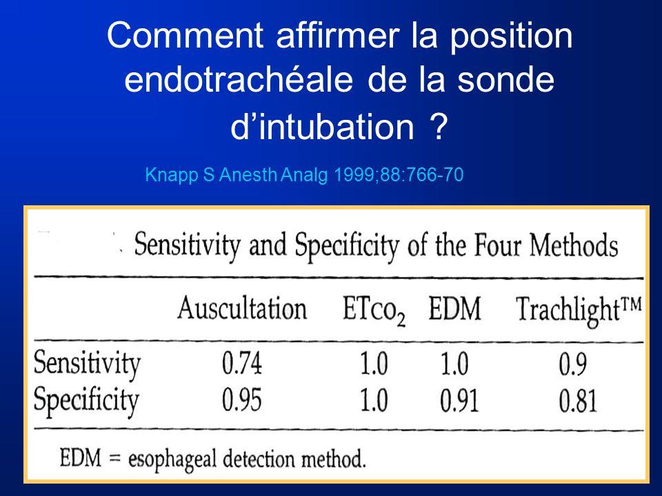 Comment affirmer la position endotrachéale de la sonde dintubation ? Knapp S Anesth Analg 1999;88:766-70