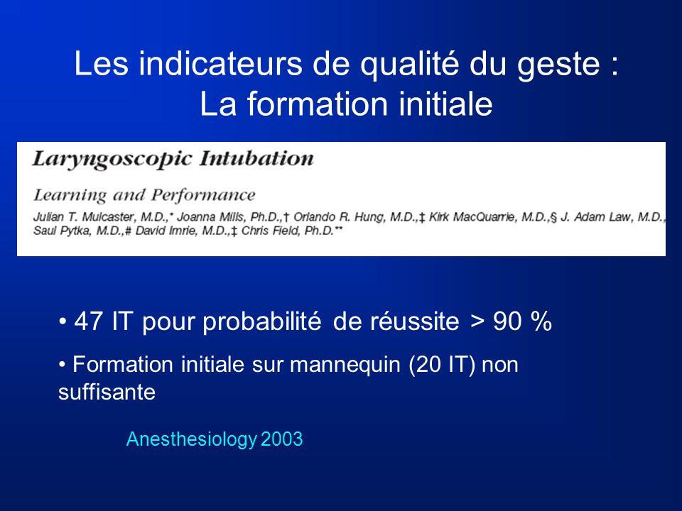 Les indicateurs de qualité du geste : La formation initiale 47 IT pour probabilité de réussite > 90 % Formation initiale sur mannequin (20 IT) non suf