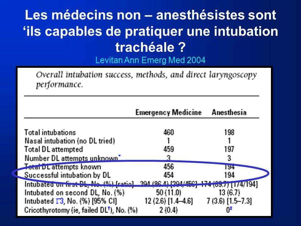Les médecins non – anesthésistes sont ils capables de pratiquer une intubation trachéale ? Levitan Ann Emerg Med 2004