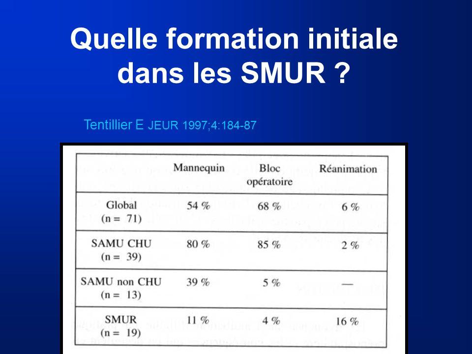 Quelle formation initiale dans les SMUR ? Tentillier E JEUR 1997;4:184-87