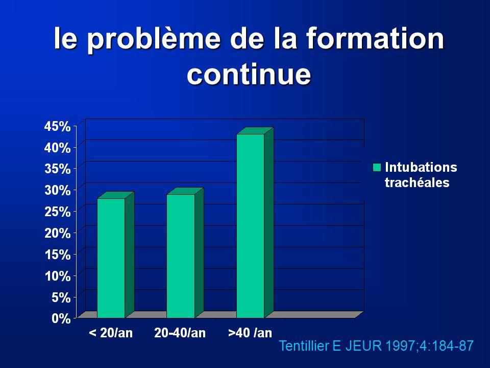 le problème de la formation continue Tentillier E JEUR 1997;4:184-87