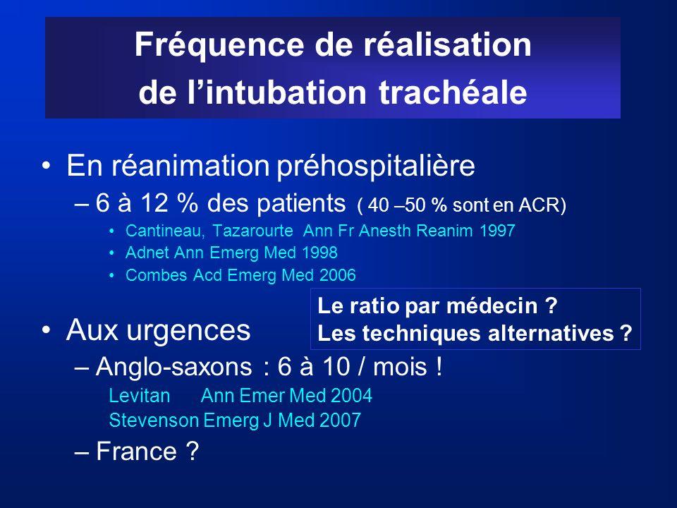 Fréquence de réalisation de lintubation trachéale En réanimation préhospitalière –6 à 12 % des patients ( 40 –50 % sont en ACR) Cantineau, Tazarourte