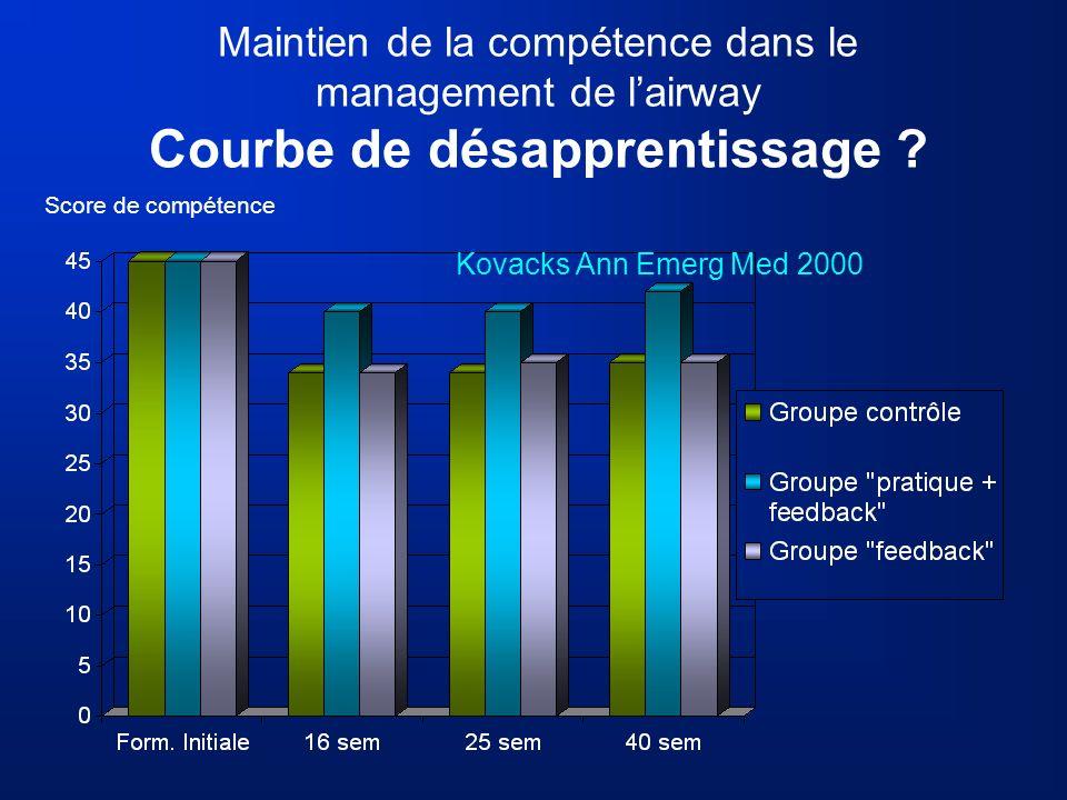Maintien de la compétence dans le management de lairway Courbe de désapprentissage ? Score de compétence Kovacks Ann Emerg Med 2000