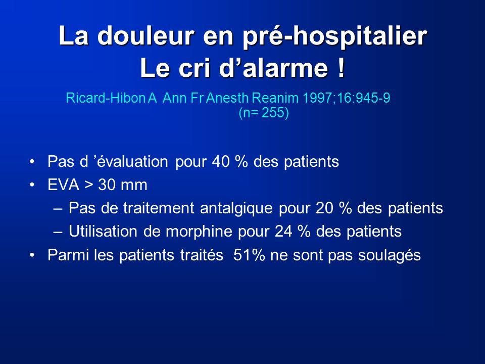 La douleur en pré-hospitalier Le cri dalarme ! Pas d évaluation pour 40 % des patients EVA > 30 mm –Pas de traitement antalgique pour 20 % des patient
