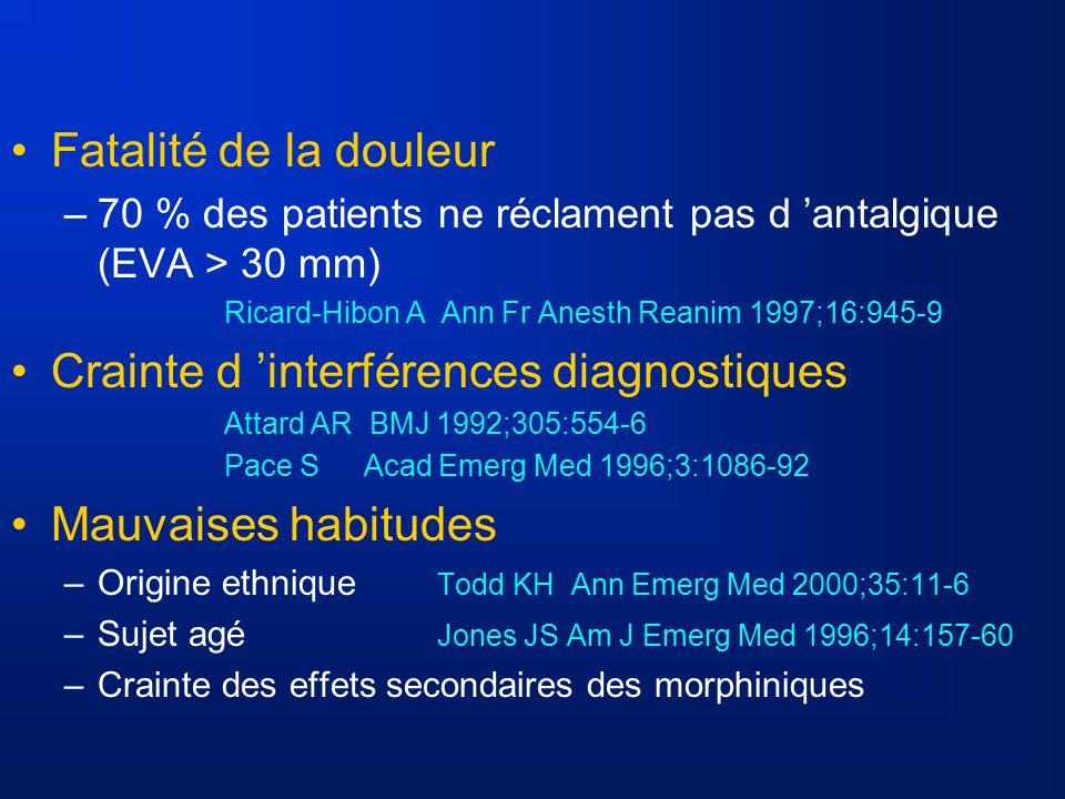 Fatalité de la douleur –70 % des patients ne réclament pas d antalgique (EVA > 30 mm) Ricard-Hibon A Ann Fr Anesth Reanim 1997;16:945-9 Crainte d inte