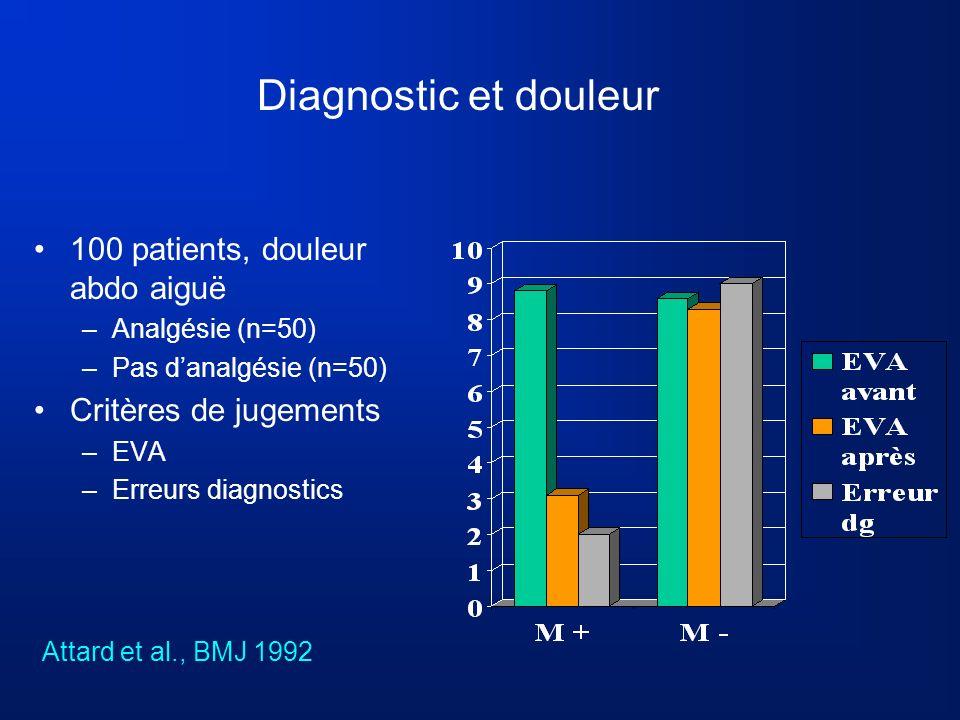 100 patients, douleur abdo aiguë –Analgésie (n=50) –Pas danalgésie (n=50) Critères de jugements –EVA –Erreurs diagnostics Attard et al., BMJ 1992 Diag