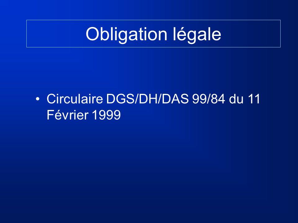 Obligation légale Circulaire DGS/DH/DAS 99/84 du 11 Février 1999