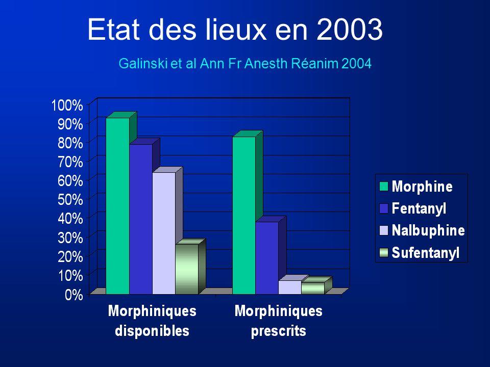 Etat des lieux en 2003