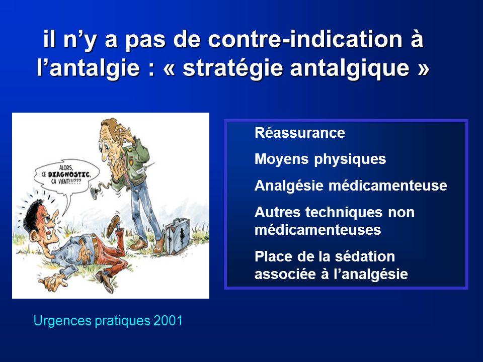 il ny a pas de contre-indication à lantalgie : « stratégie antalgique » Urgences pratiques 2001 Réassurance Moyens physiques Analgésie médicamenteuse