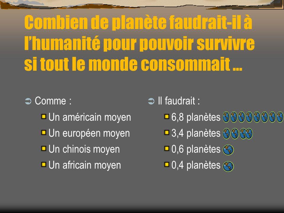 Combien de planète faudrait-il à lhumanité pour pouvoir survivre si tout le monde consommait … Comme : Un américain moyen Un européen moyen Un chinois