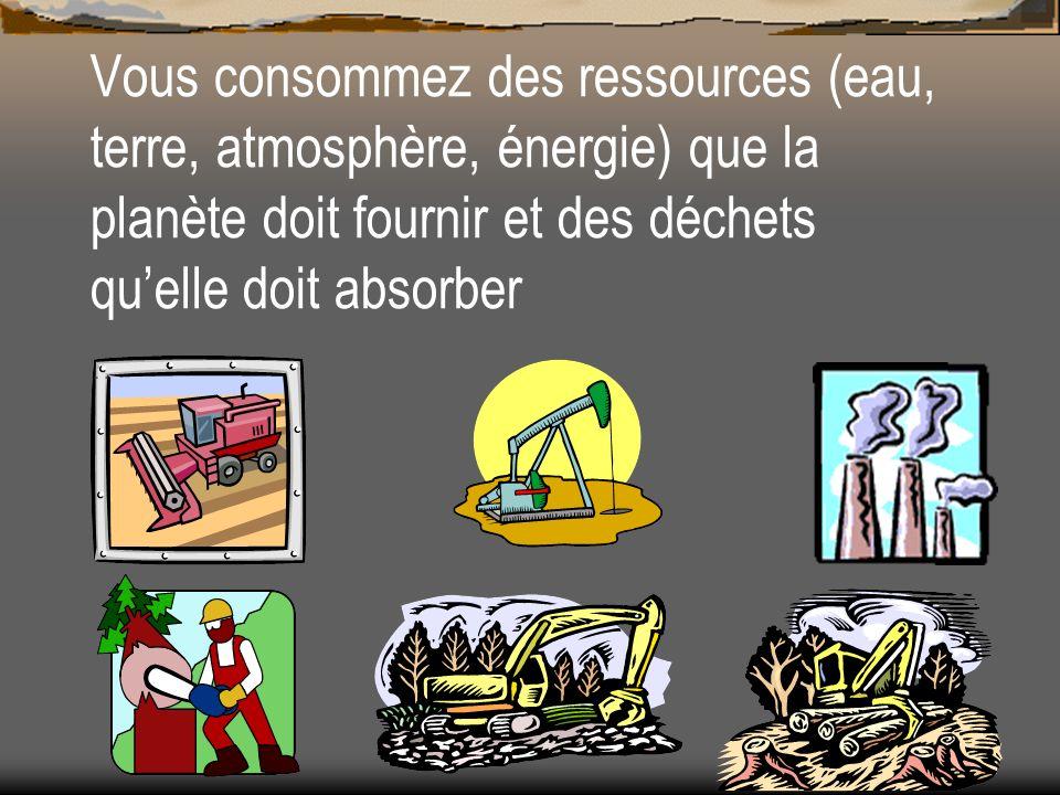 Vous consommez des ressources (eau, terre, atmosphère, énergie) que la planète doit fournir et des déchets quelle doit absorber