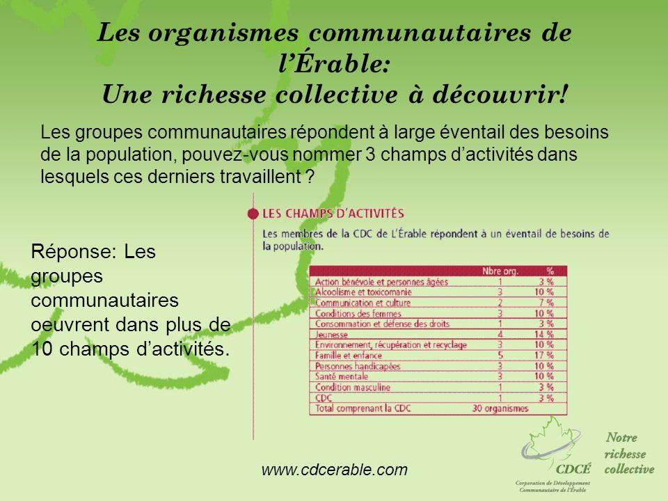 www.cdcerable.com Les organismes communautaires de lÉrable: Une richesse collective à découvrir! Les groupes communautaires répondent à large éventail