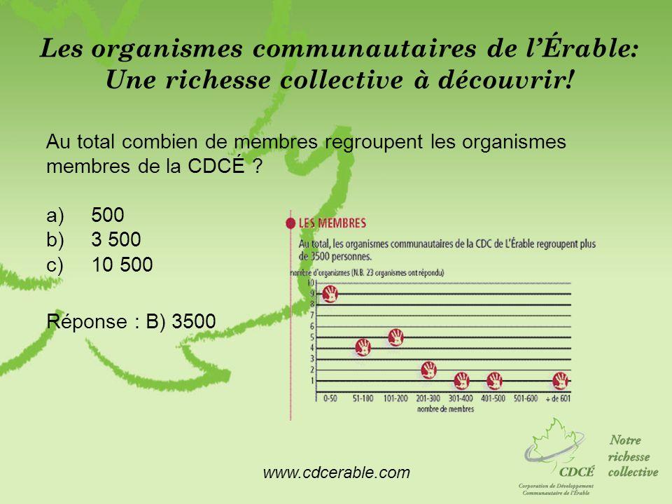 www.cdcerable.com Les organismes communautaires de lÉrable: Une richesse collective à découvrir! Au total combien de membres regroupent les organismes