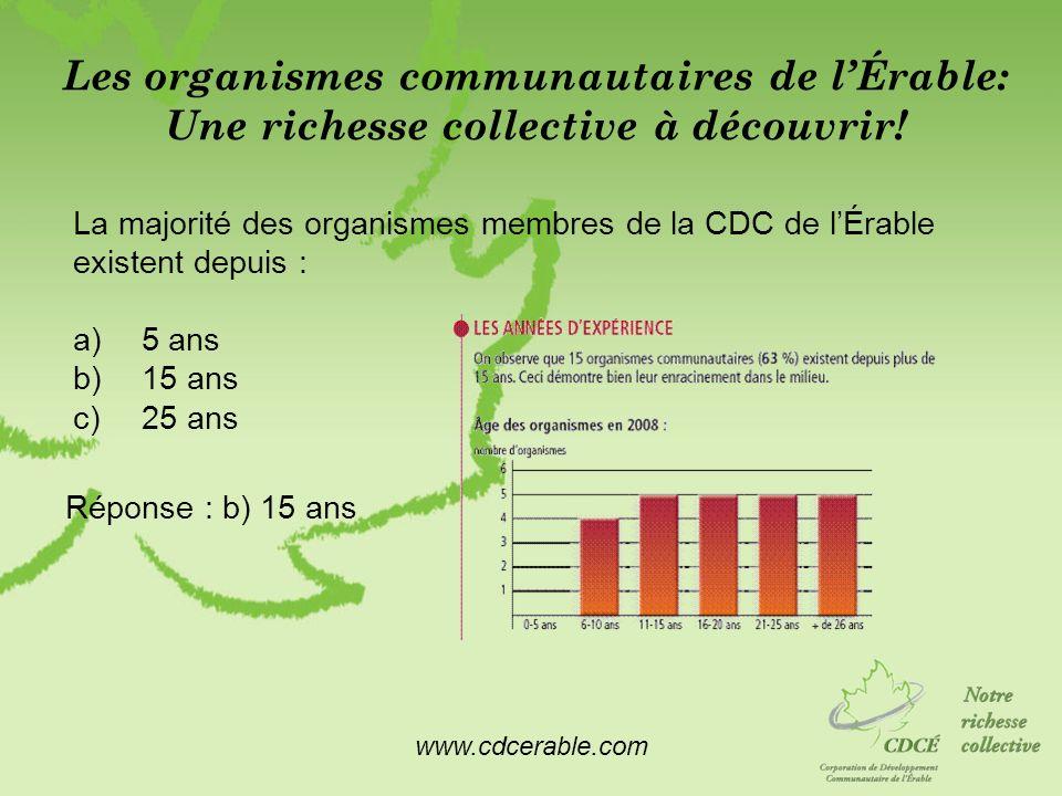 www.cdcerable.com Les organismes communautaires de lÉrable: Une richesse collective à découvrir! La majorité des organismes membres de la CDC de lÉrab