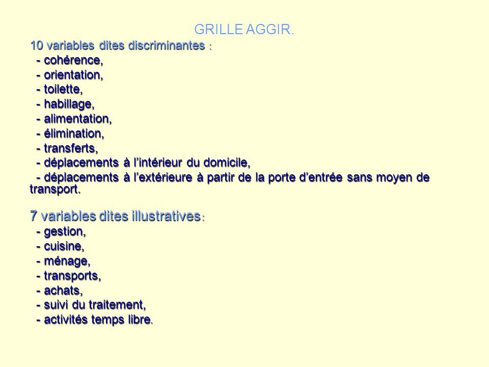 GRILLE AGGIR. 10 variables dites discriminantes : - cohérence, - cohérence, - orientation, - orientation, - toilette, - toilette, - habillage, - habil
