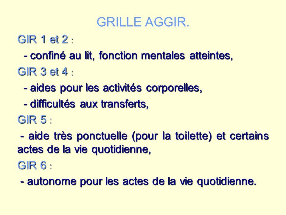 GRILLE AGGIR. GIR 1 et 2 : - confiné au lit, fonction mentales atteintes, - confiné au lit, fonction mentales atteintes, GIR 3 et 4 : - aides pour les