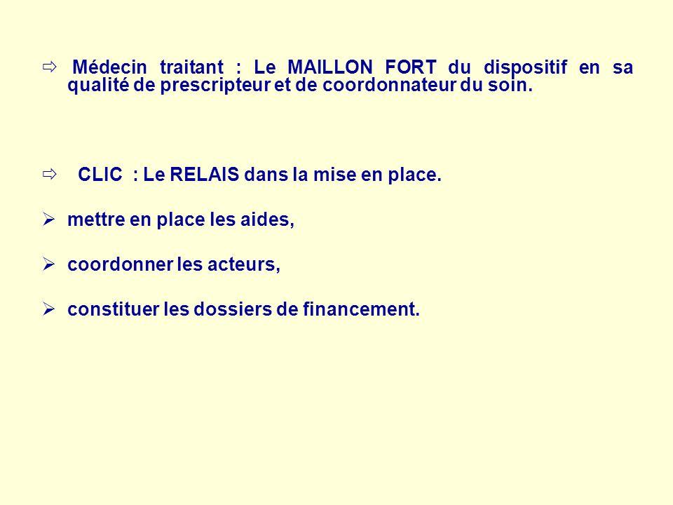 Médecin traitant : Le MAILLON FORT du dispositif en sa qualité de prescripteur et de coordonnateur du soin. CLIC : Le RELAIS dans la mise en place. me