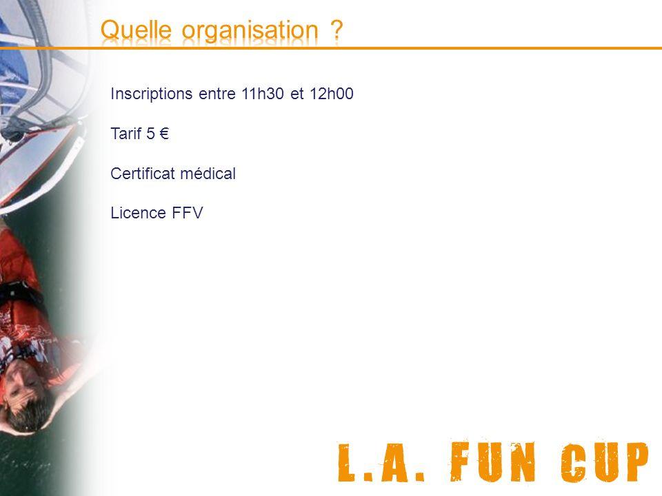 © e-doceo Inscriptions entre 11h30 et 12h00 Tarif 5 Certificat médical Licence FFV