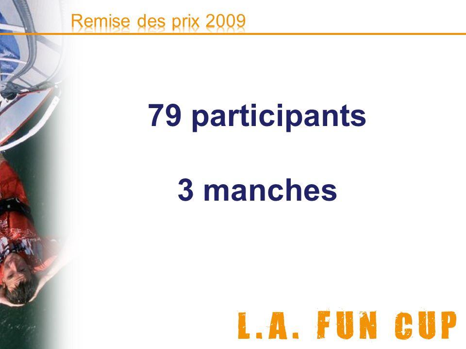 79 participants 3 manches