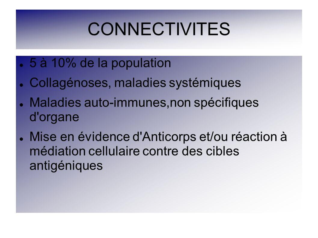 CONNECTIVITES 5 à 10% de la population Collagénoses, maladies systémiques Maladies auto-immunes,non spécifiques d'organe Mise en évidence d'Anticorps