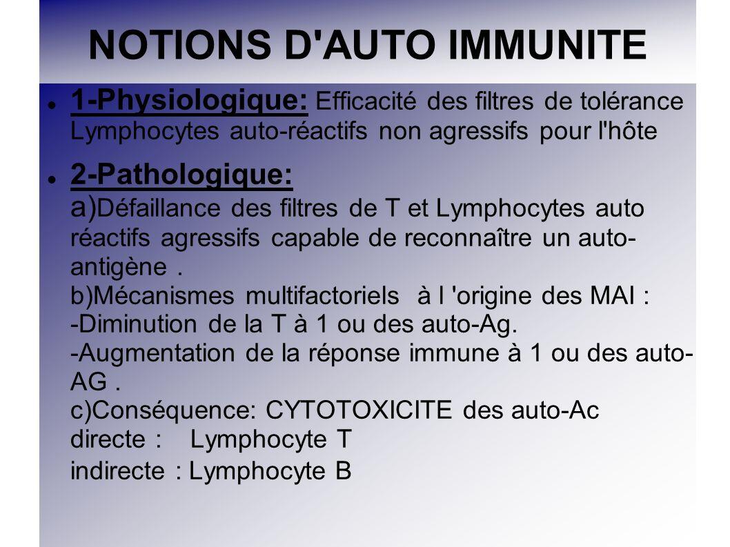 NOTIONS D'AUTO IMMUNITE 1-Physiologique: Efficacité des filtres de tolérance Lymphocytes auto-réactifs non agressifs pour l'hôte 2-Pathologique: a) Dé