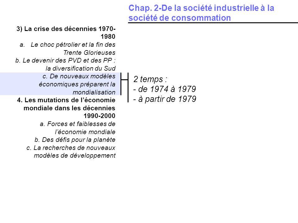 3) La crise des décennies 1970- 1980 a.Le choc pétrolier et la fin des Trente Glorieuses b. Le devenir des PVD et des PP : la diversification du Sud c