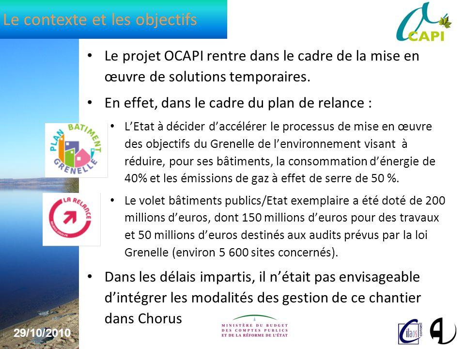 29/10/2010 5 Le contexte et les objectifs Le projet OCAPI rentre dans le cadre de la mise en œuvre de solutions temporaires.