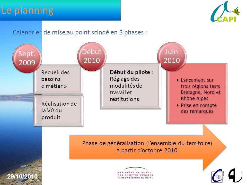 29/10/2010 9 Lancement sur trois régions tests Bretagne, Nord et Rhône-Alpes Prise en compte des remarques Juin 2010 Réalisation de la V0 du produit Recueil des besoins « métier » Sept.