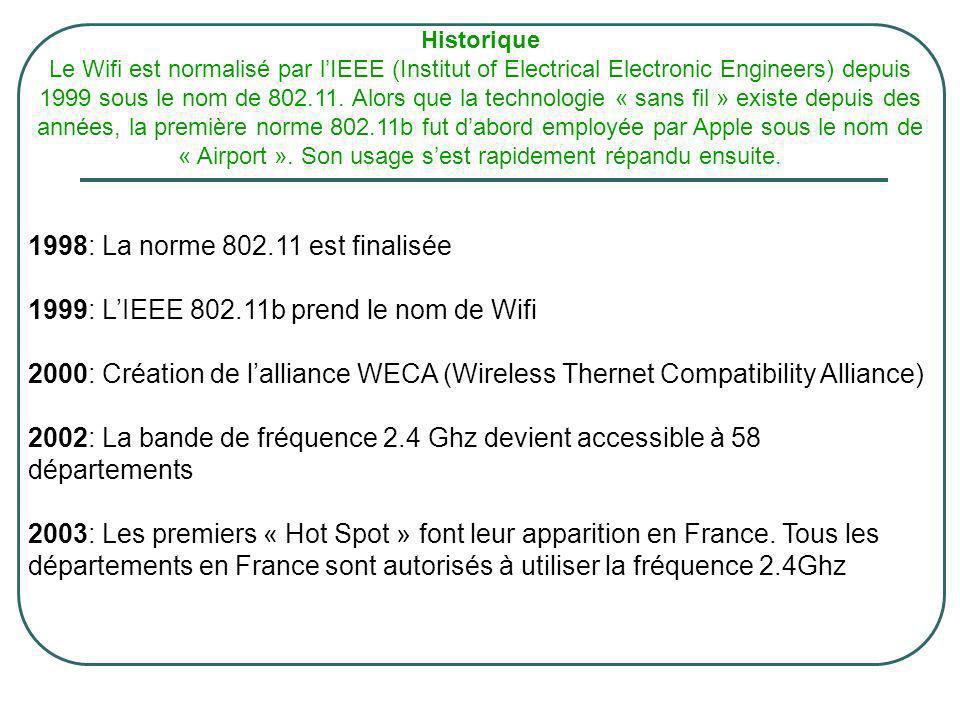 Historique Le Wifi est normalisé par lIEEE (Institut of Electrical Electronic Engineers) depuis 1999 sous le nom de 802.11. Alors que la technologie «