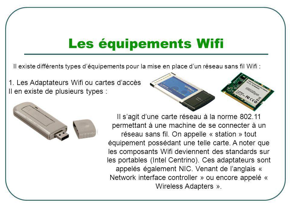 Les équipements Wifi Il existe différents types déquipements pour la mise en place dun réseau sans fil Wifi : Il sagit dune carte réseau à la norme 80