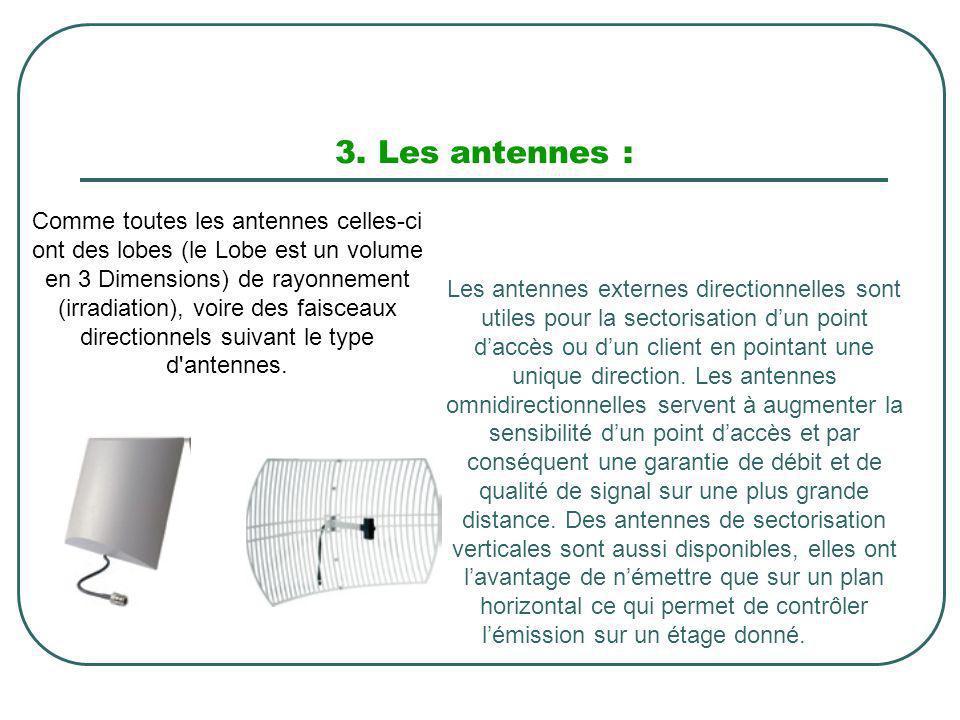 3. Les antennes : Comme toutes les antennes celles-ci ont des lobes (le Lobe est un volume en 3 Dimensions) de rayonnement (irradiation), voire des fa
