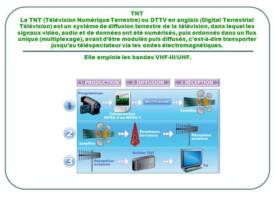 TNT La TNT (Télévision Numérique Terrestre) ou DTTV en anglais (Digital Terrestrial Télévision) est un système de diffusion terrestre de la télévision
