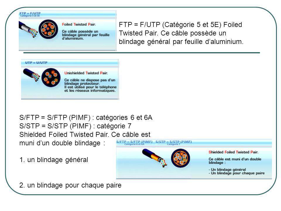 FTP = F/UTP (Catégorie 5 et 5E) Foiled Twisted Pair. Ce câble possède un blindage général par feuille daluminium. S/FTP = S/FTP (PIMF) : catégories 6