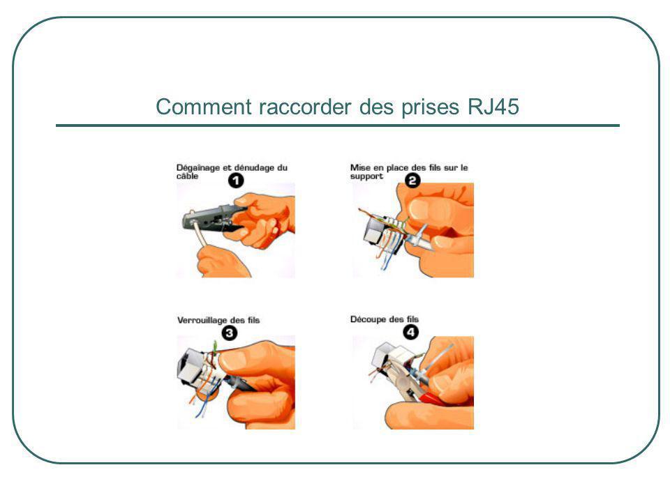 Comment raccorder des prises RJ45