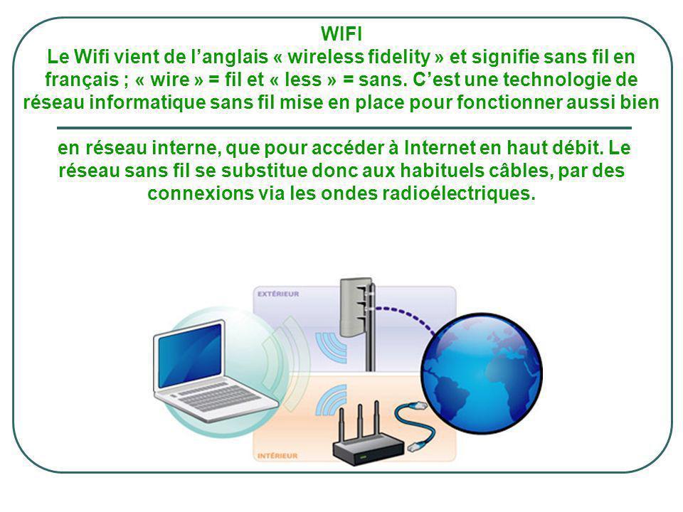 WIFI Le Wifi vient de langlais « wireless fidelity » et signifie sans fil en français ; « wire » = fil et « less » = sans. Cest une technologie de rés