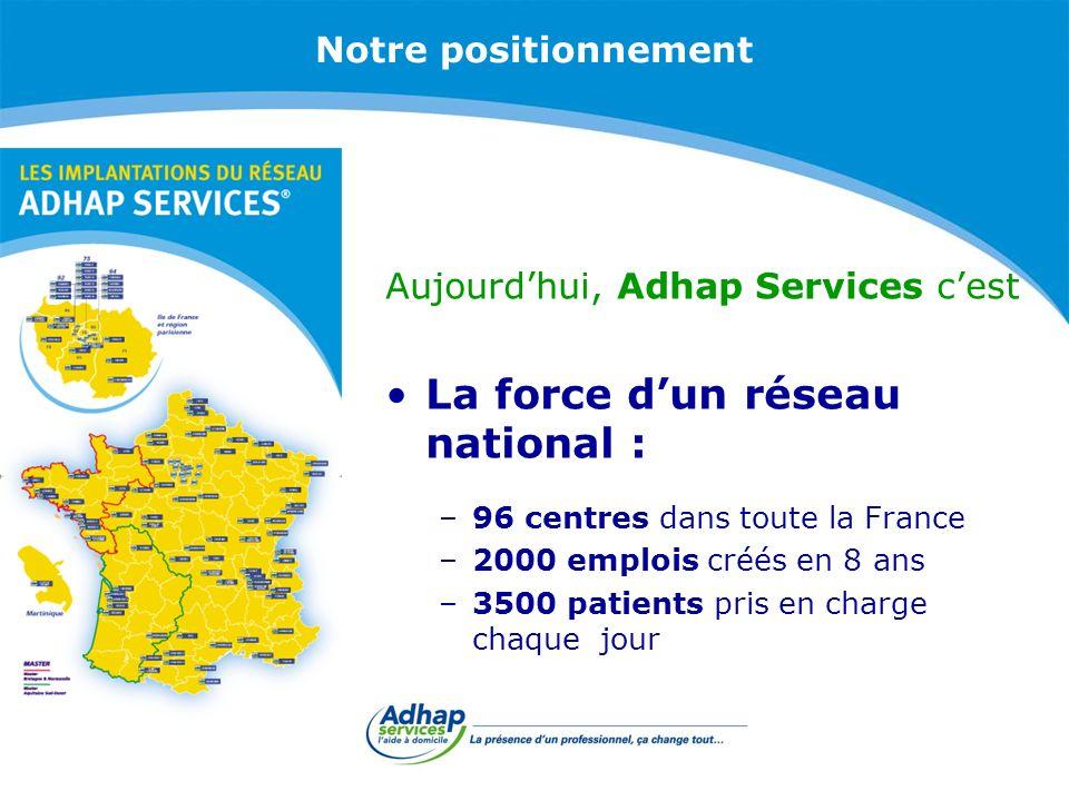 Notre positionnement Aujourdhui, Adhap Services cest La force dun réseau national : –96 centres dans toute la France –2000 emplois créés en 8 ans –350