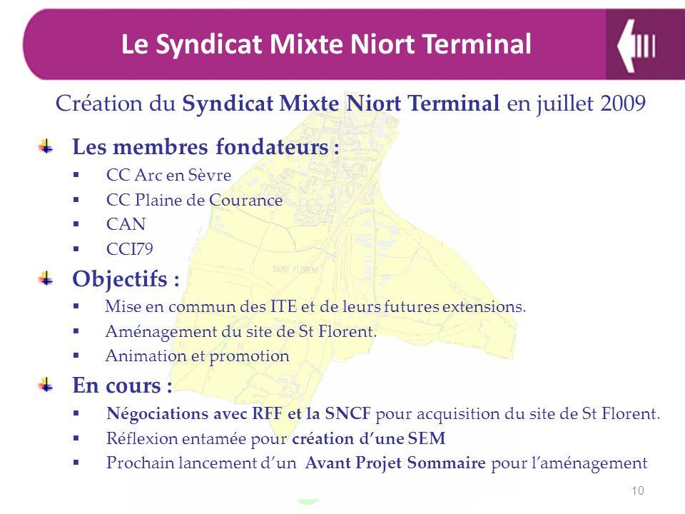 Création du Syndicat Mixte Niort Terminal en juillet 2009 Les membres fondateurs : CC Arc en Sèvre CC Plaine de Courance CAN CCI79 Objectifs : Mise en