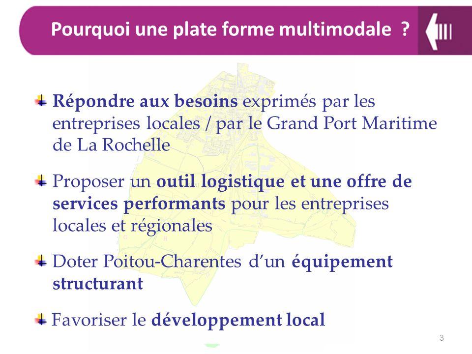 Pourquoi une plate forme multimodale ? Répondre aux besoins exprimés par les entreprises locales / par le Grand Port Maritime de La Rochelle Proposer