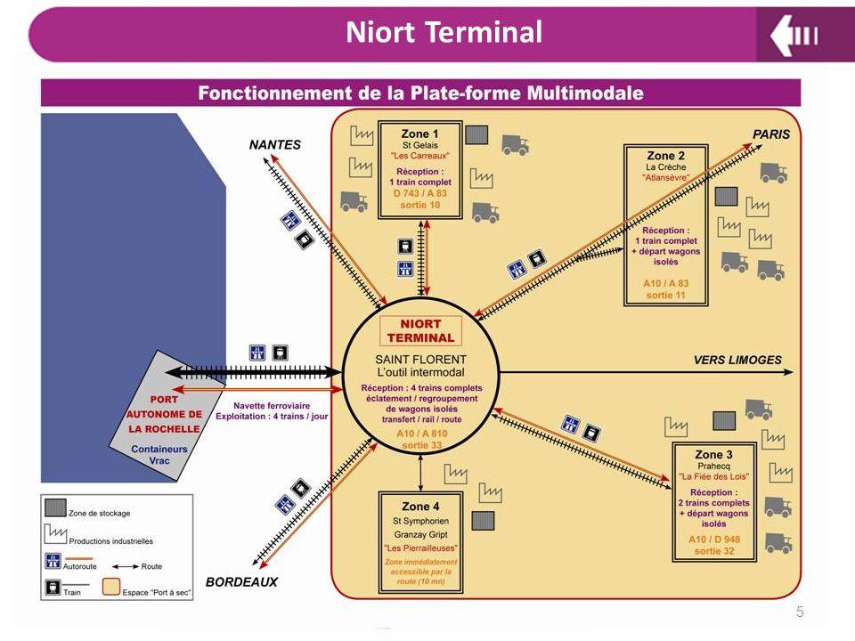 Niort Terminal 5