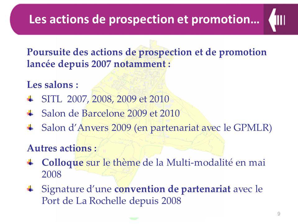 Poursuite des actions de prospection et de promotion lancée depuis 2007 notamment : Les salons : SITL 2007, 2008, 2009 et 2010 Salon de Barcelone 2009