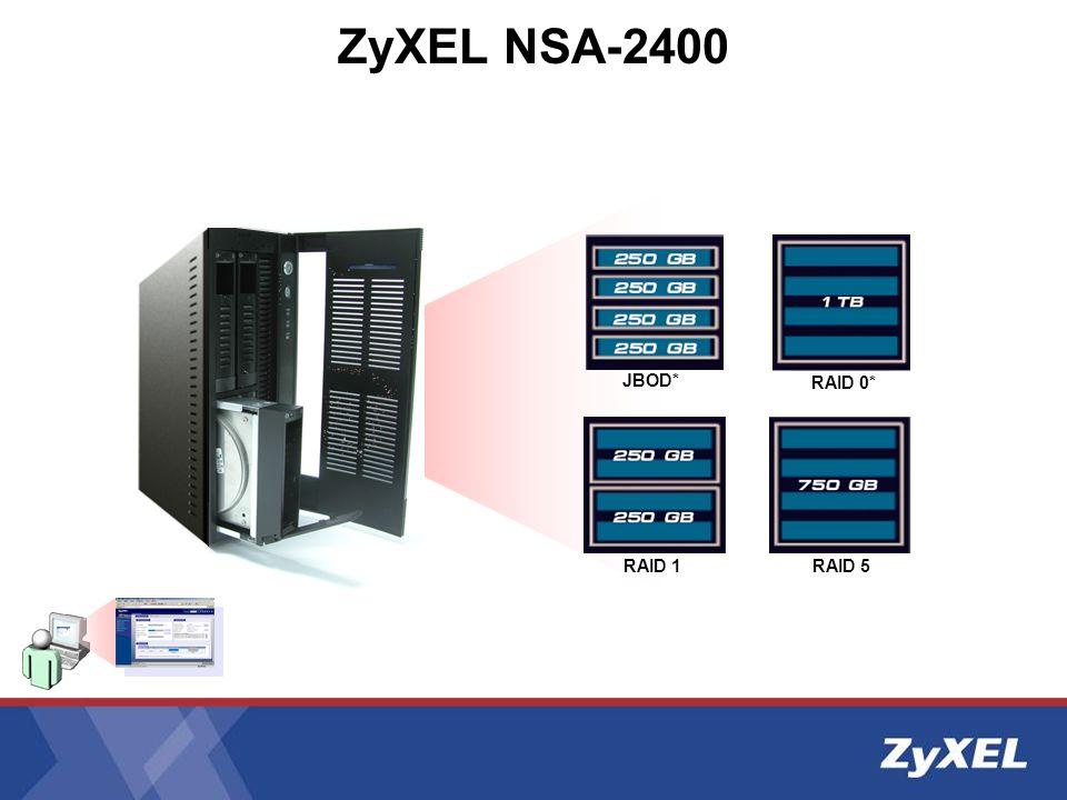 ZyXEL NSA-2400 JBOD* RAID 0* RAID 1RAID 5