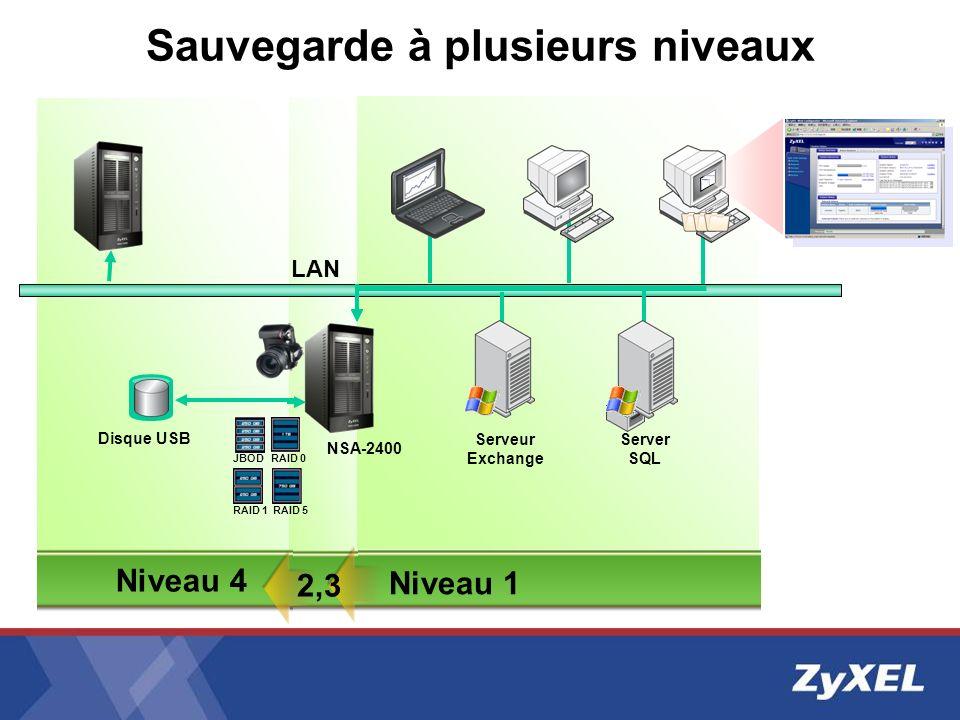 Niveau 1 Sauvegarde à plusieurs niveaux Server SQL Serveur Exchange NSA-2400 Disque USB LAN Niveau 4 2,3 JBOD RAID 0 RAID 1RAID 5
