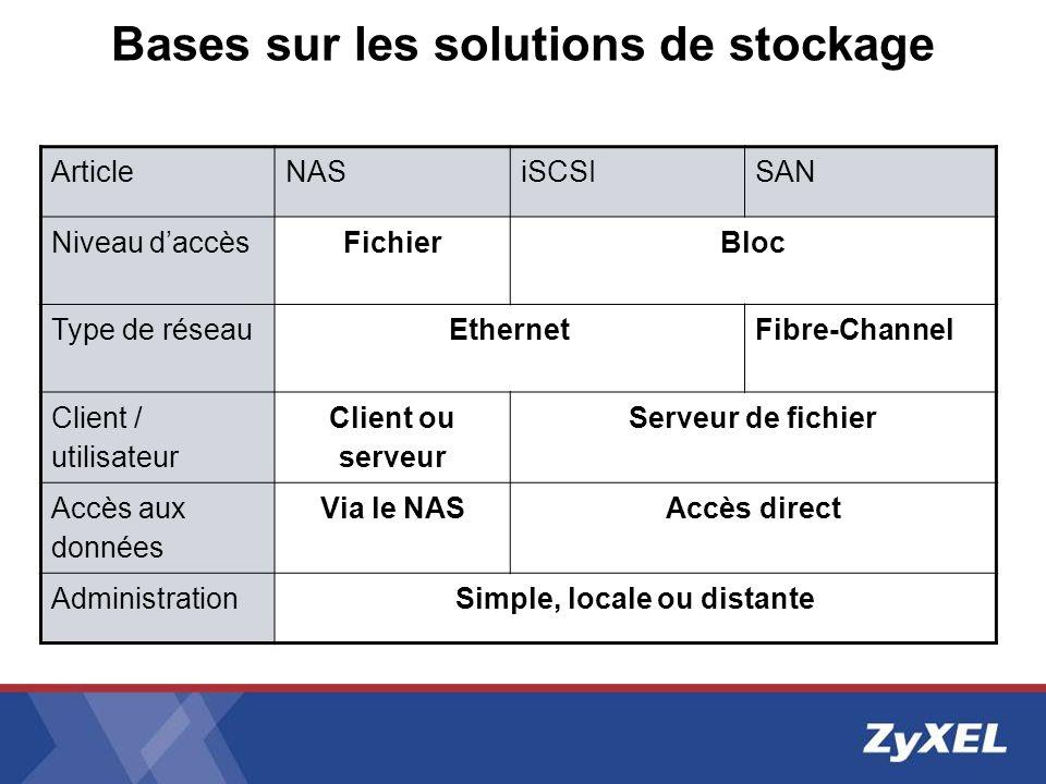 Bases sur les solutions de stockage ArticleNASiSCSISAN Niveau daccèsFichierBloc Type de réseauEthernetFibre-Channel Client / utilisateur Client ou ser